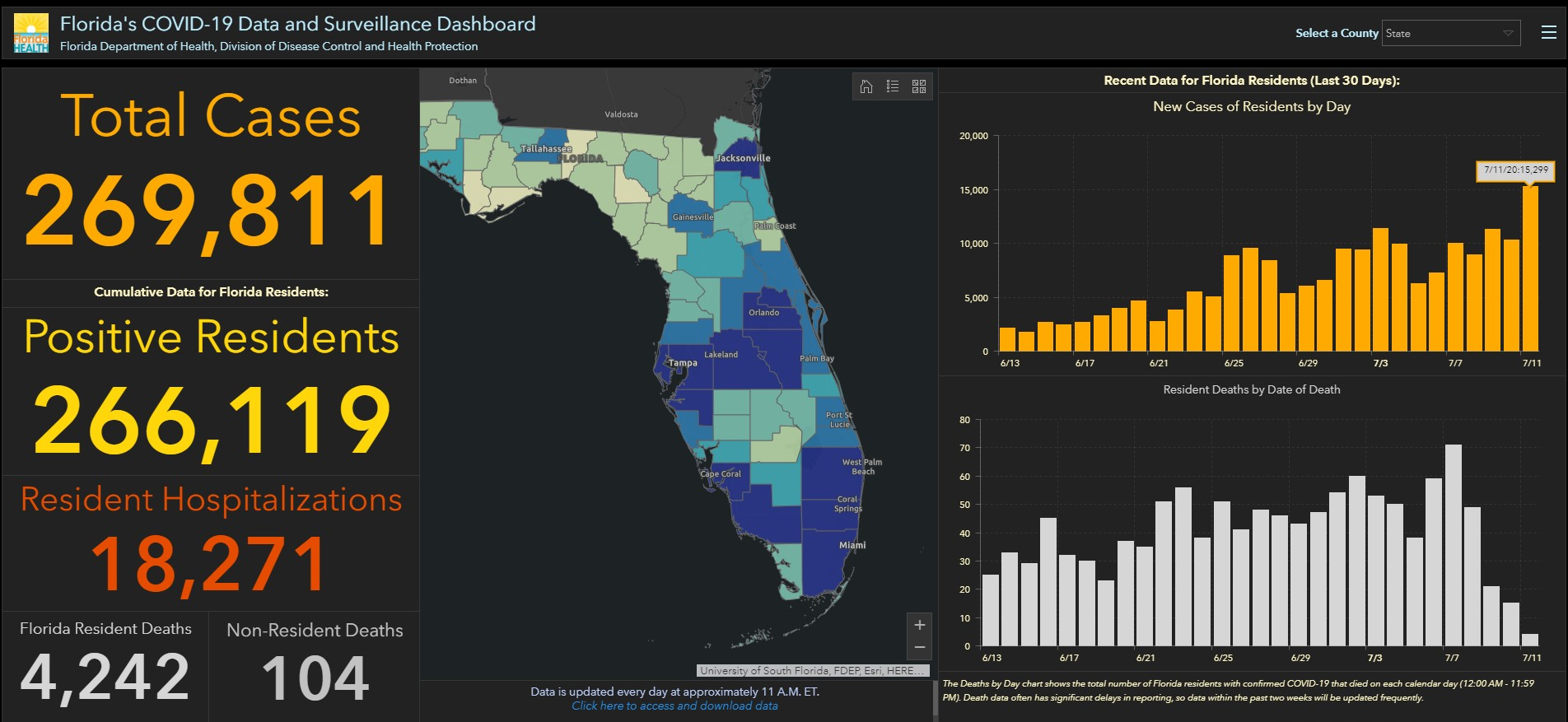 Florida sets record for daily coronavirus cases in US