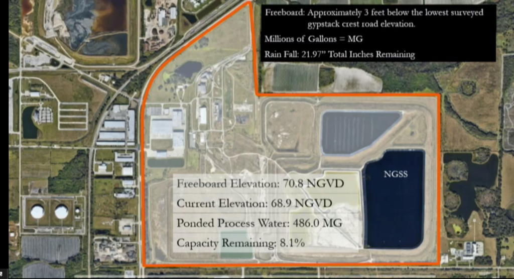 Pineymain 2 In: Piney Point Is Back In The News --- and it is not good | Our Santa Fe River, Inc. (OSFR) | Protecting the Santa Fe River in North Florida